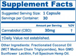Sentinel Mountain label capsules